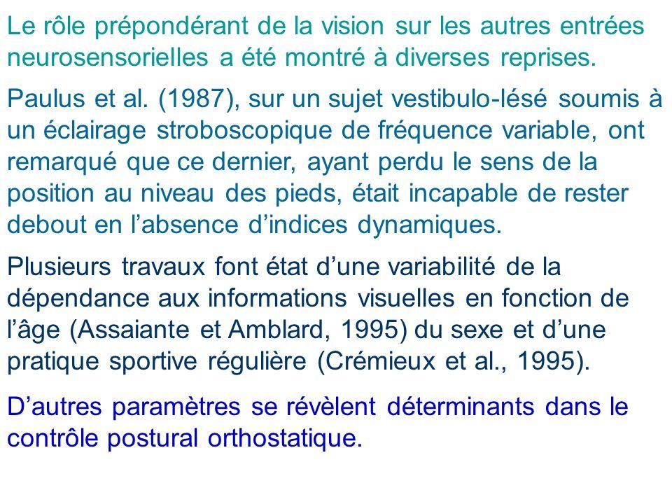 Le rôle prépondérant de la vision sur les autres entrées neurosensorielles a été montré à diverses reprises.