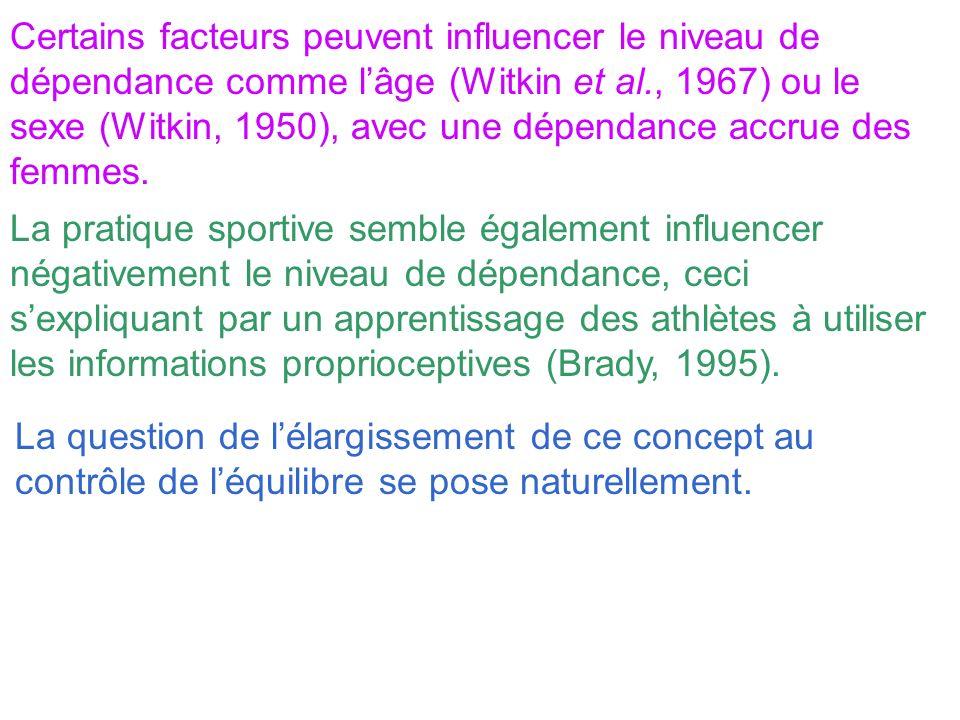 Certains facteurs peuvent influencer le niveau de dépendance comme l'âge (Witkin et al., 1967) ou le sexe (Witkin, 1950), avec une dépendance accrue des femmes.