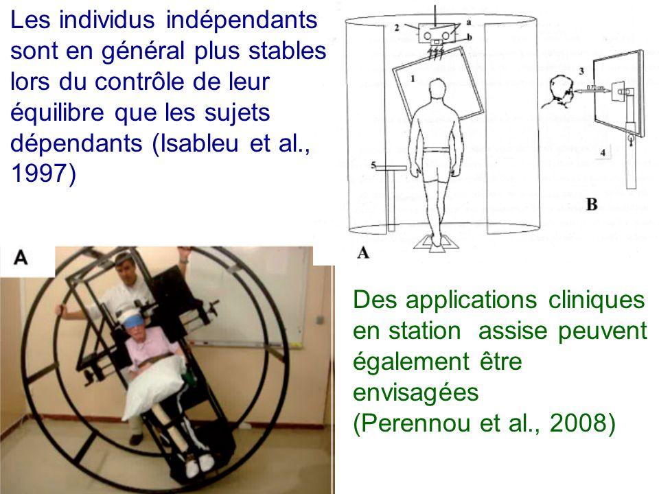 Les individus indépendants sont en général plus stables lors du contrôle de leur équilibre que les sujets dépendants (Isableu et al., 1997)