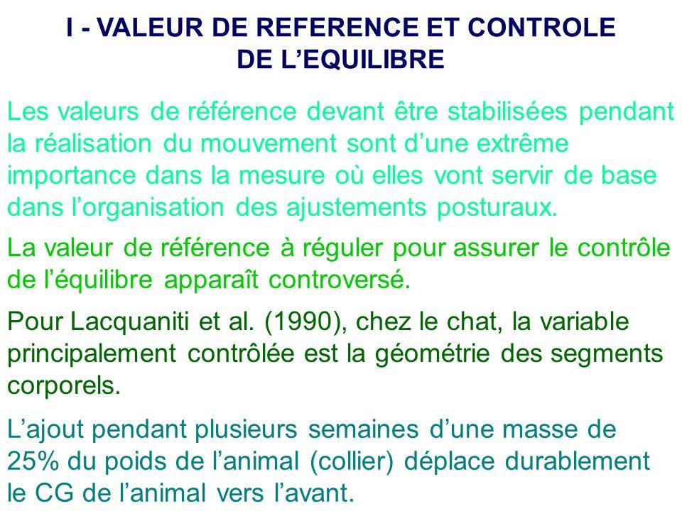 I - VALEUR DE REFERENCE ET CONTROLE DE L'EQUILIBRE