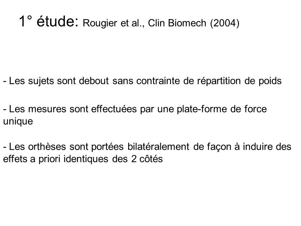 1° étude: Rougier et al., Clin Biomech (2004)