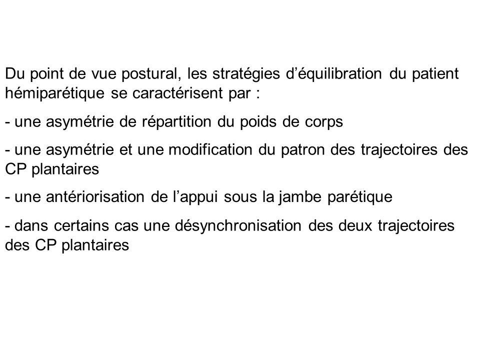 Du point de vue postural, les stratégies d'équilibration du patient hémiparétique se caractérisent par :