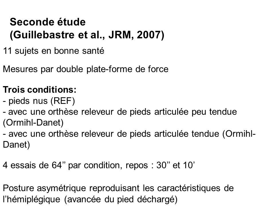 (Guillebastre et al., JRM, 2007)