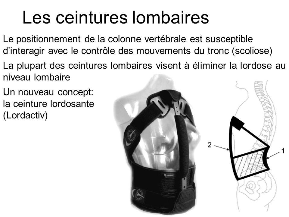 Les ceintures lombaires