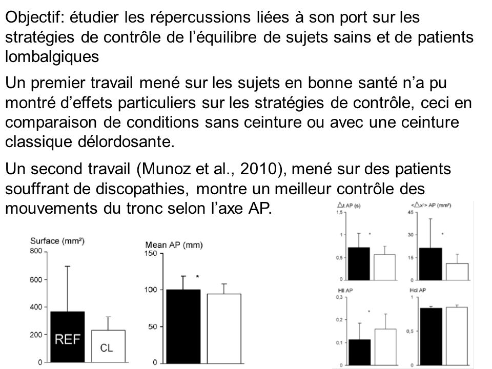 Objectif: étudier les répercussions liées à son port sur les stratégies de contrôle de l'équilibre de sujets sains et de patients lombalgiques