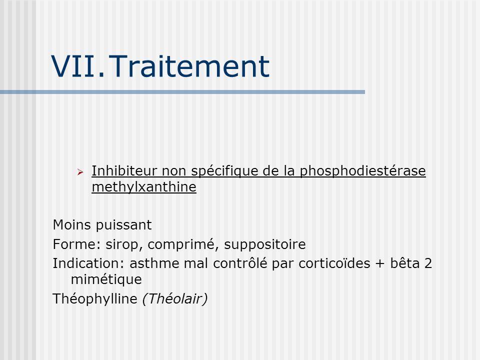 Traitement Inhibiteur non spécifique de la phosphodiestérase methylxanthine. Moins puissant. Forme: sirop, comprimé, suppositoire.