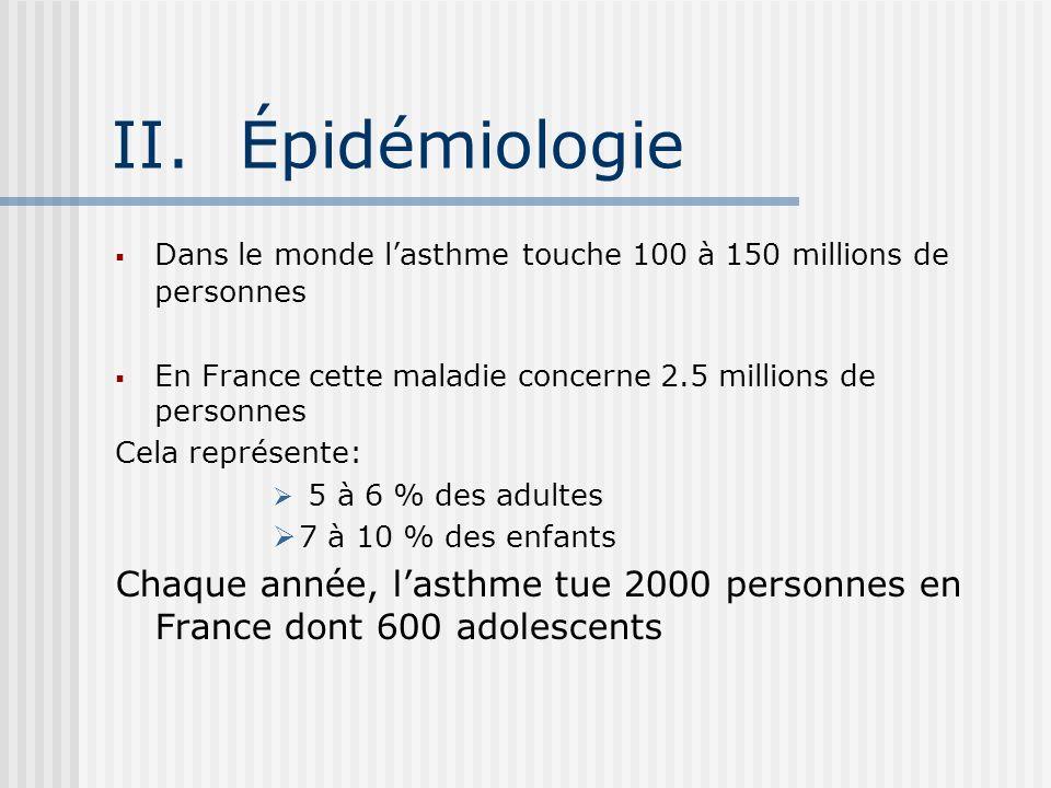 Épidémiologie Dans le monde l'asthme touche 100 à 150 millions de personnes. En France cette maladie concerne 2.5 millions de personnes.