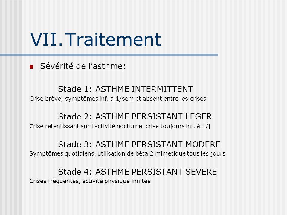 Traitement Sévérité de l'asthme: Stade 1: ASTHME INTERMITTENT
