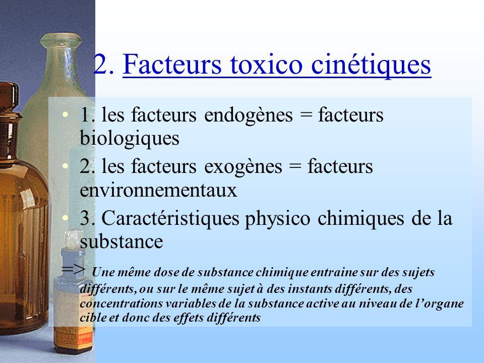 2. Facteurs toxico cinétiques