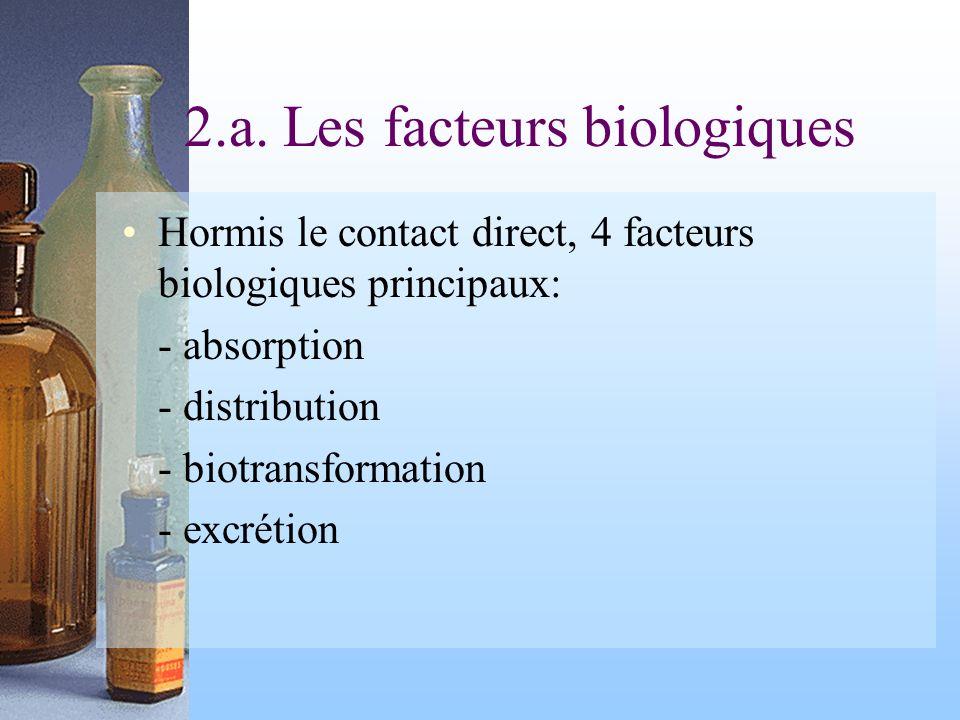 2.a. Les facteurs biologiques