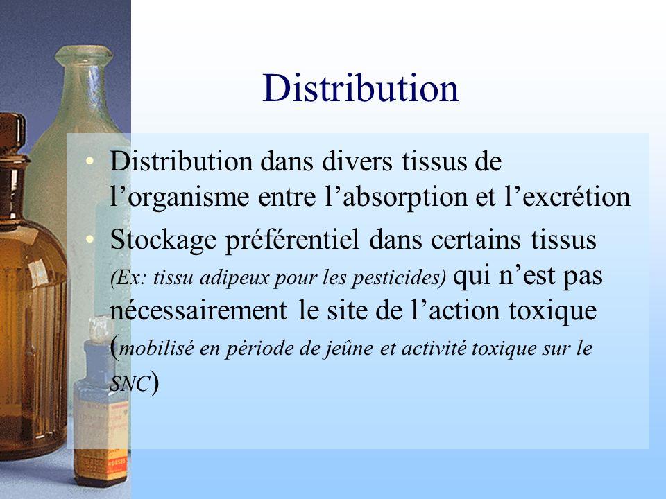 Distribution Distribution dans divers tissus de l'organisme entre l'absorption et l'excrétion.