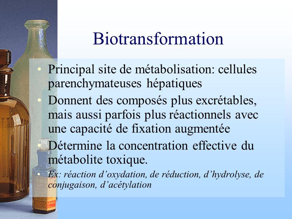 Biotransformation Principal site de métabolisation: cellules parenchymateuses hépatiques.
