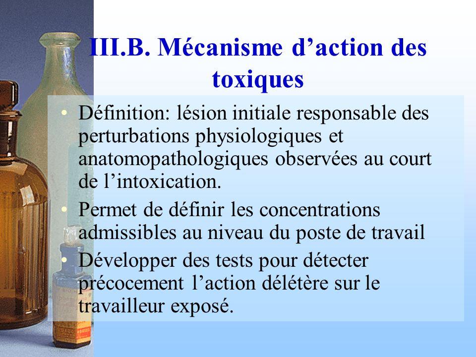 III.B. Mécanisme d'action des toxiques