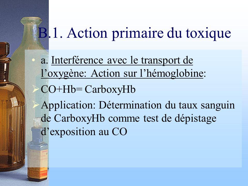 B.1. Action primaire du toxique