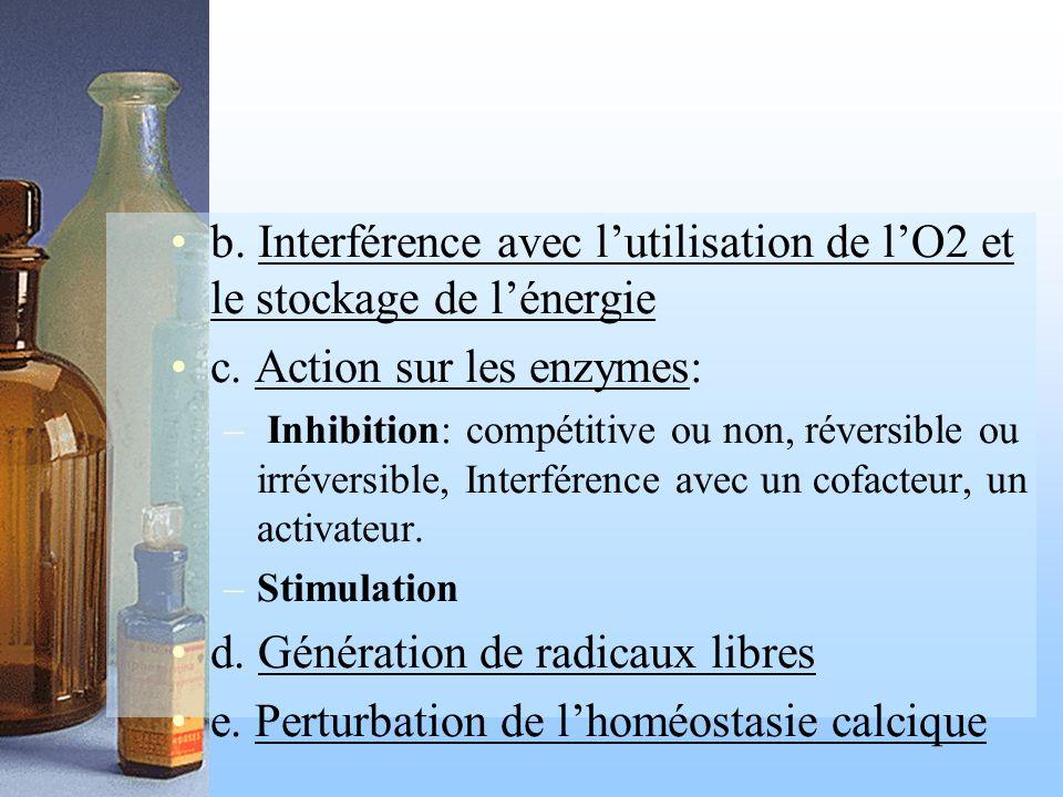 b. Interférence avec l'utilisation de l'O2 et le stockage de l'énergie