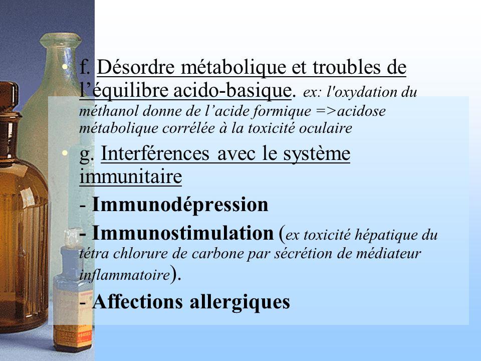 f. Désordre métabolique et troubles de l'équilibre acido-basique