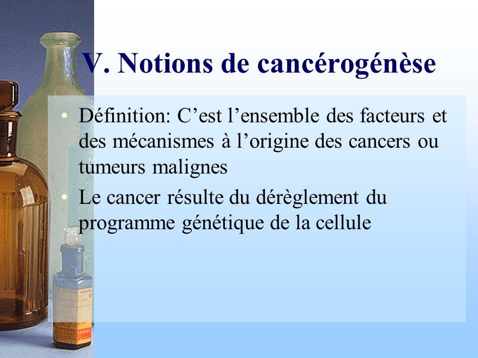 V. Notions de cancérogénèse