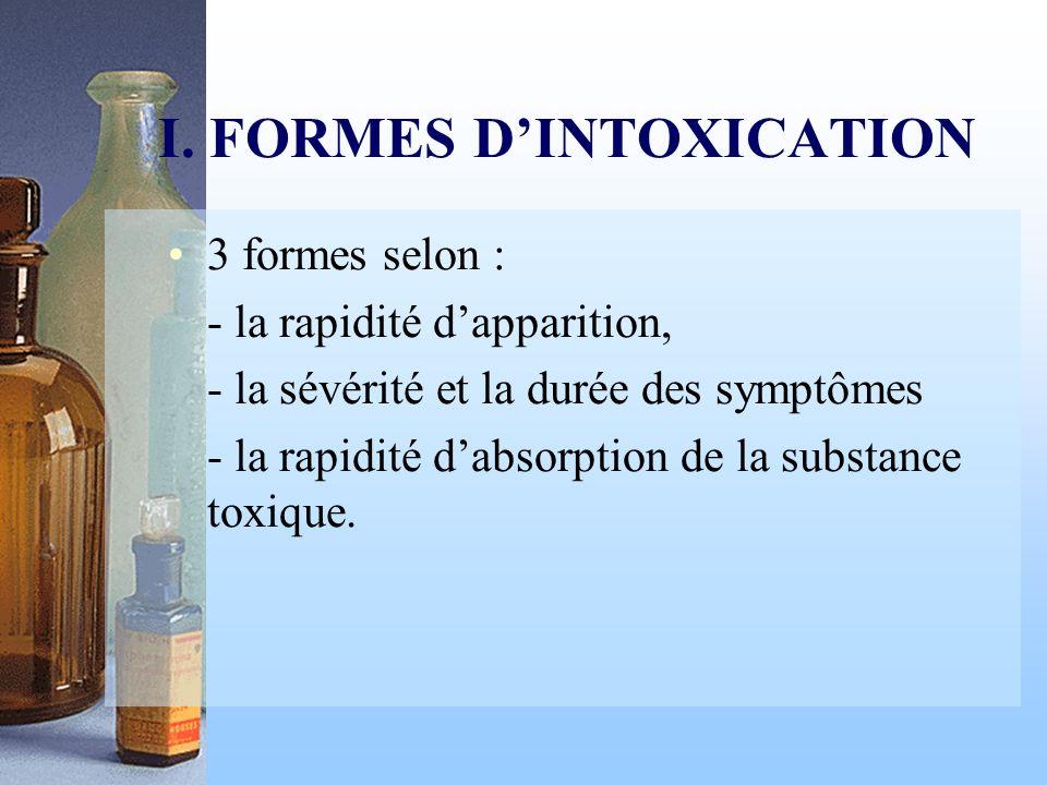 I. FORMES D'INTOXICATION