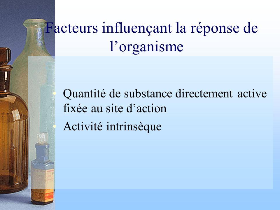Facteurs influençant la réponse de l'organisme
