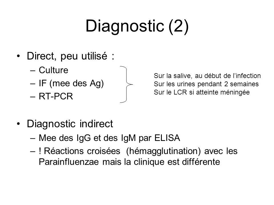Diagnostic (2) Direct, peu utilisé : Diagnostic indirect Culture