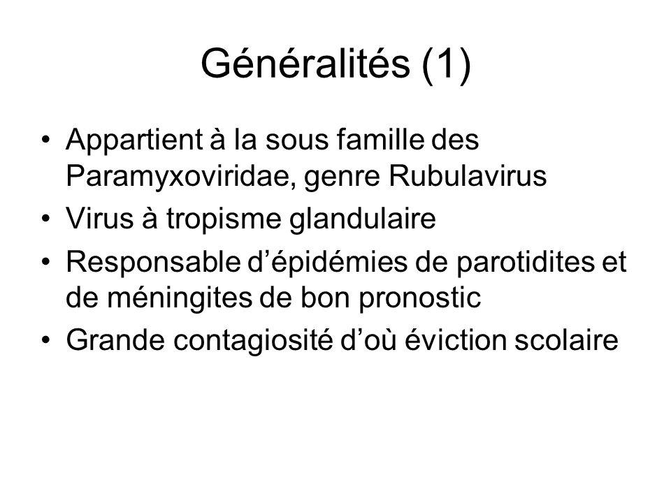 Généralités (1) Appartient à la sous famille des Paramyxoviridae, genre Rubulavirus. Virus à tropisme glandulaire.