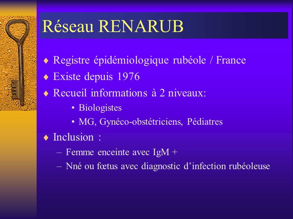 Réseau RENARUB Registre épidémiologique rubéole / France