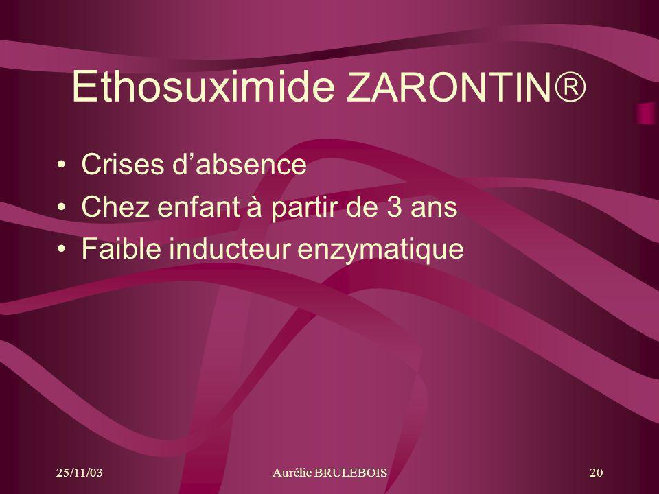 Ethosuximide ZARONTIN