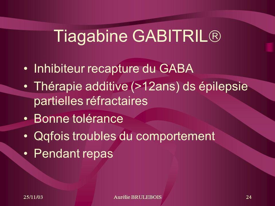 Tiagabine GABITRIL Inhibiteur recapture du GABA