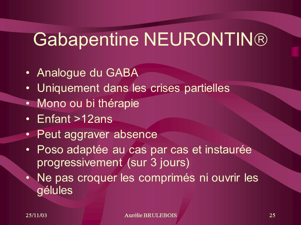 Gabapentine NEURONTIN