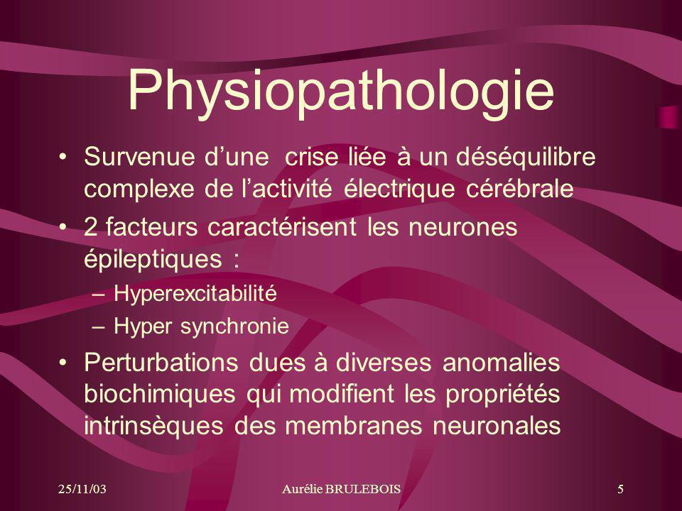 Physiopathologie Survenue d'une crise liée à un déséquilibre complexe de l'activité électrique cérébrale.