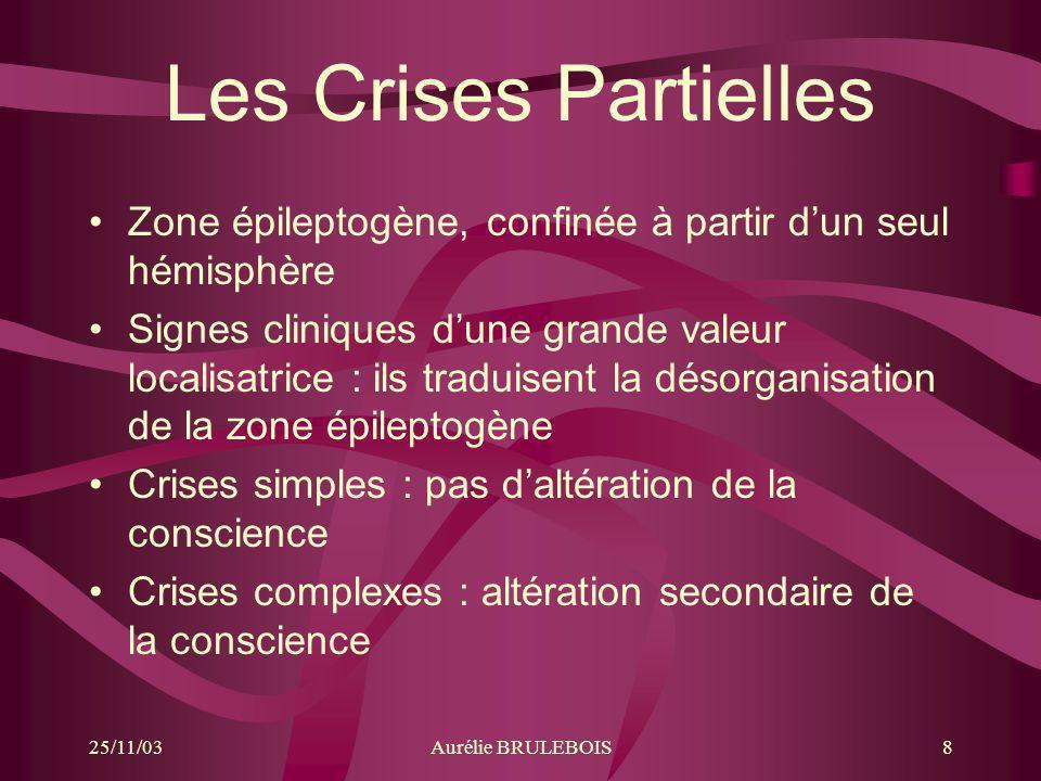 Les Crises Partielles Zone épileptogène, confinée à partir d'un seul hémisphère.