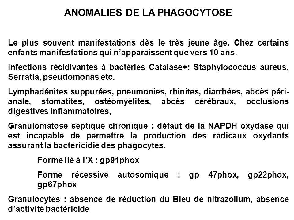 ANOMALIES DE LA PHAGOCYTOSE