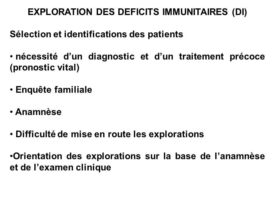 EXPLORATION DES DEFICITS IMMUNITAIRES (DI)