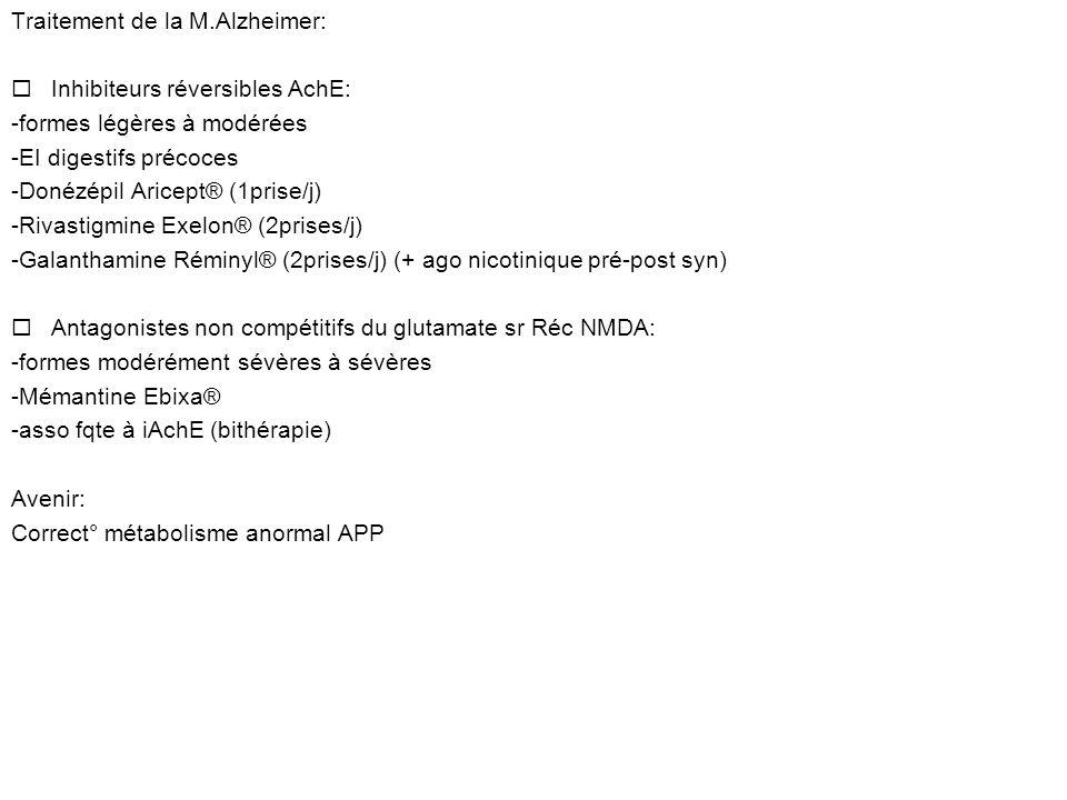 Traitement de la M.Alzheimer: