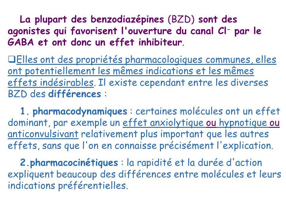 La plupart des benzodiazépines (BZD) sont des agonistes qui favorisent l ouverture du canal Cl- par le GABA et ont donc un effet inhibiteur.
