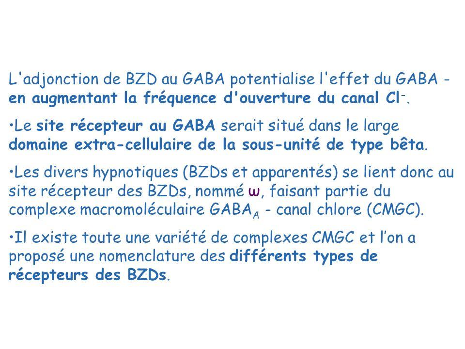 L adjonction de BZD au GABA potentialise l effet du GABA - en augmentant la fréquence d ouverture du canal Cl-.