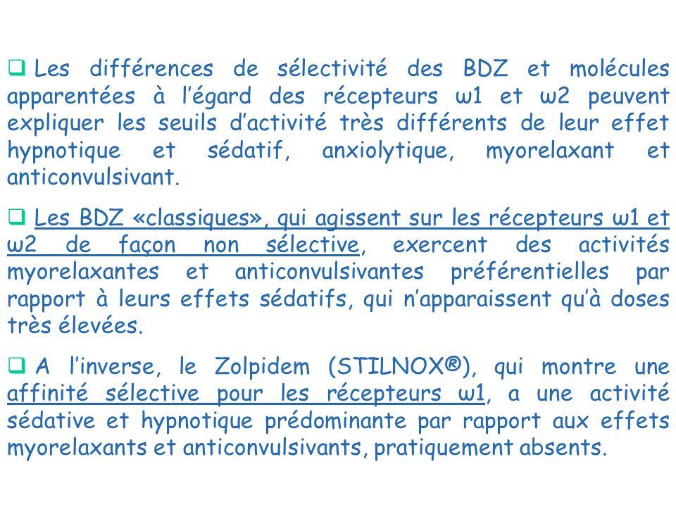 Les différences de sélectivité des BDZ et molécules apparentées à l'égard des récepteurs ω1 et ω2 peuvent expliquer les seuils d'activité très différents de leur effet hypnotique et sédatif, anxiolytique, myorelaxant et anticonvulsivant.