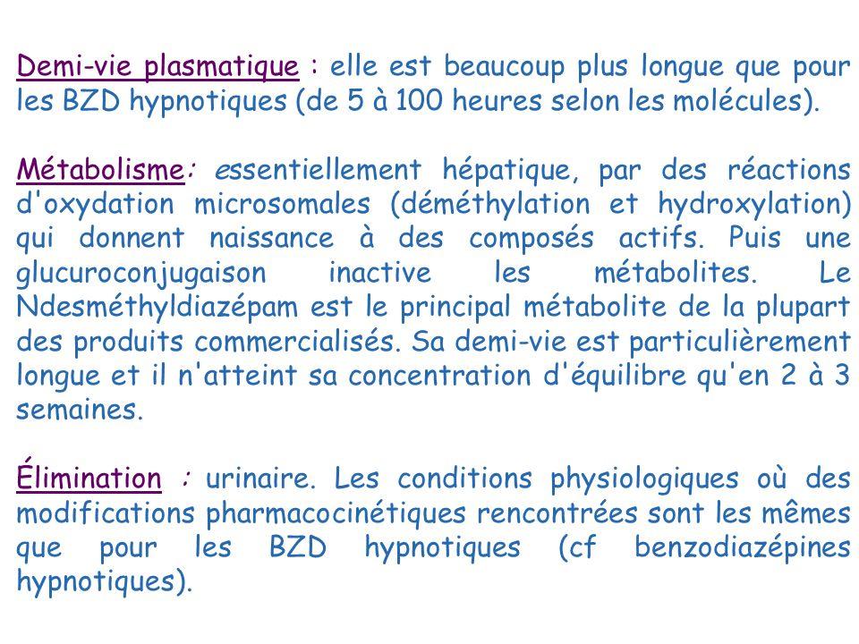 Demi-vie plasmatique : elle est beaucoup plus longue que pour les BZD hypnotiques (de 5 à 100 heures selon les molécules).