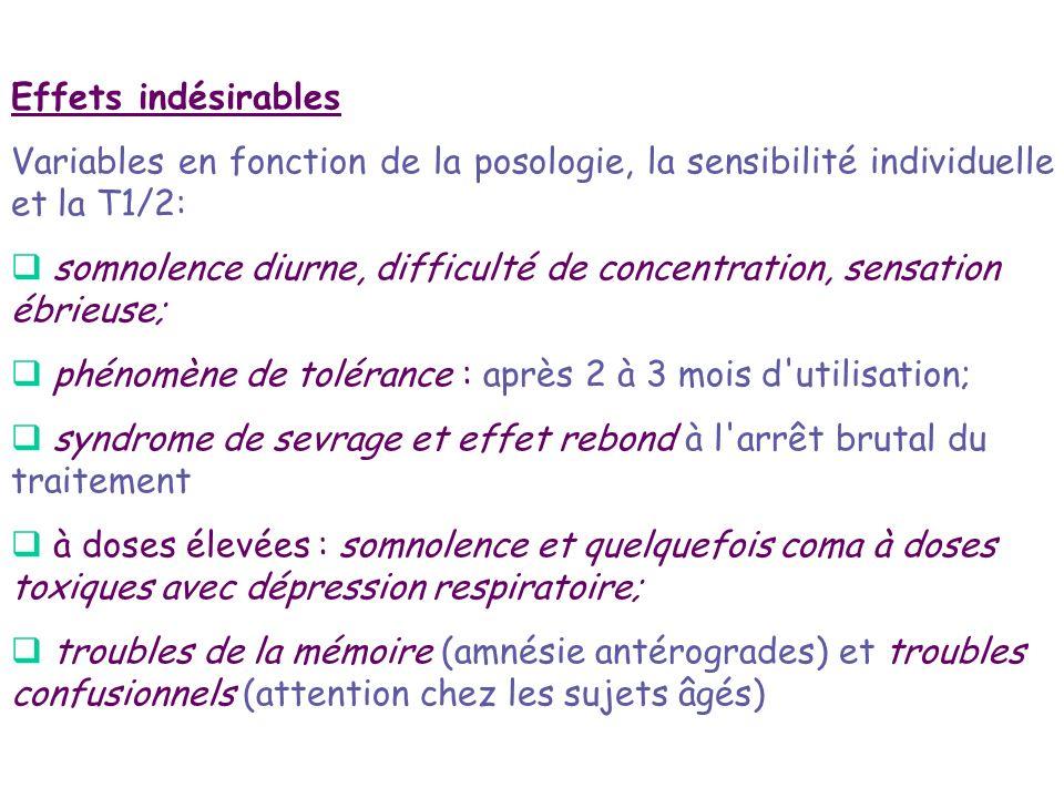 Effets indésirablesVariables en fonction de la posologie, la sensibilité individuelle et la T1/2: