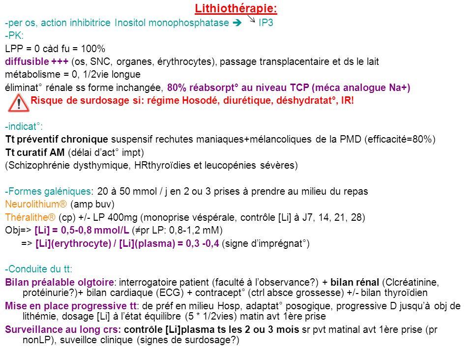 Lithiothérapie: -per os, action inhibitrice Inositol monophosphatase  IP3. -PK: LPP = 0 càd fu = 100%
