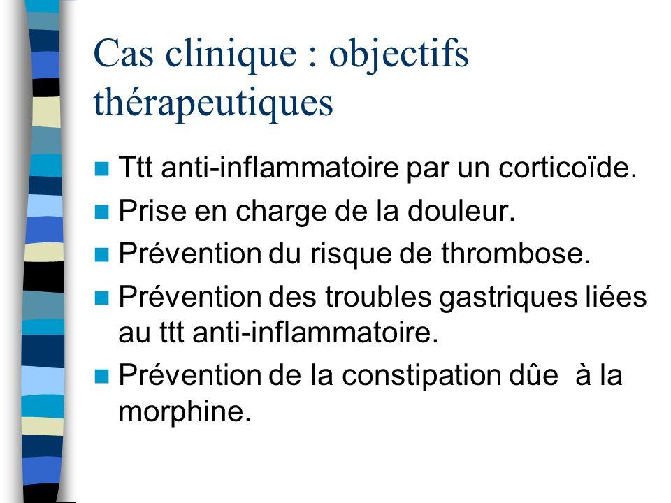 Cas clinique : objectifs thérapeutiques