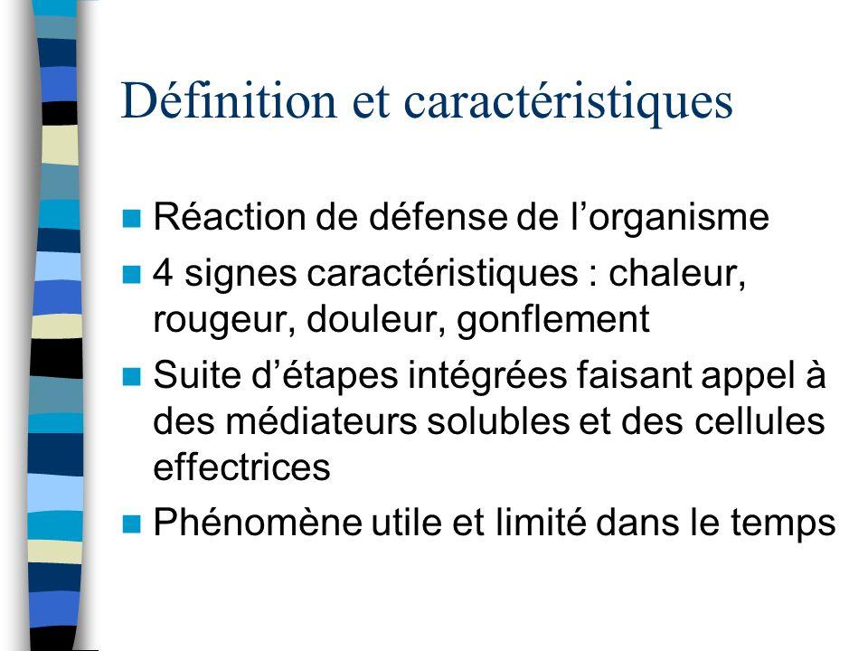 Définition et caractéristiques