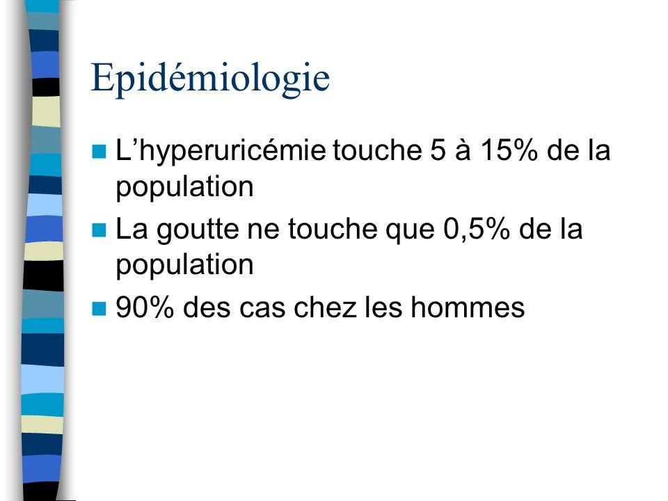 Epidémiologie L'hyperuricémie touche 5 à 15% de la population