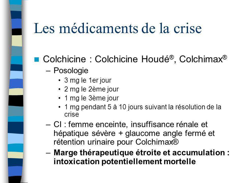 Les médicaments de la crise