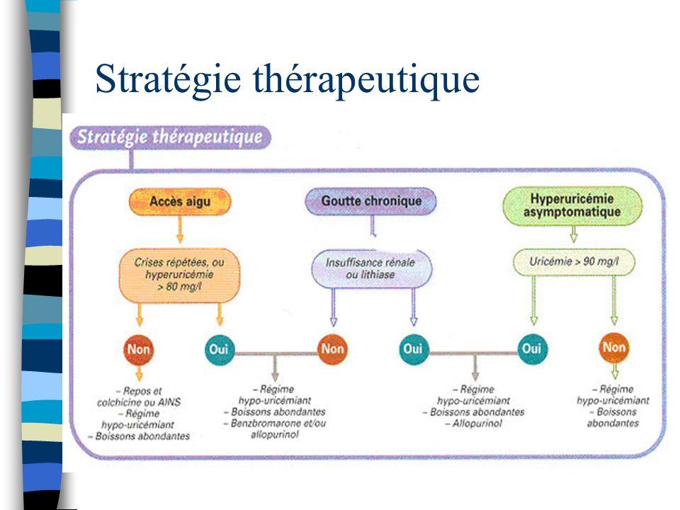 Stratégie thérapeutique
