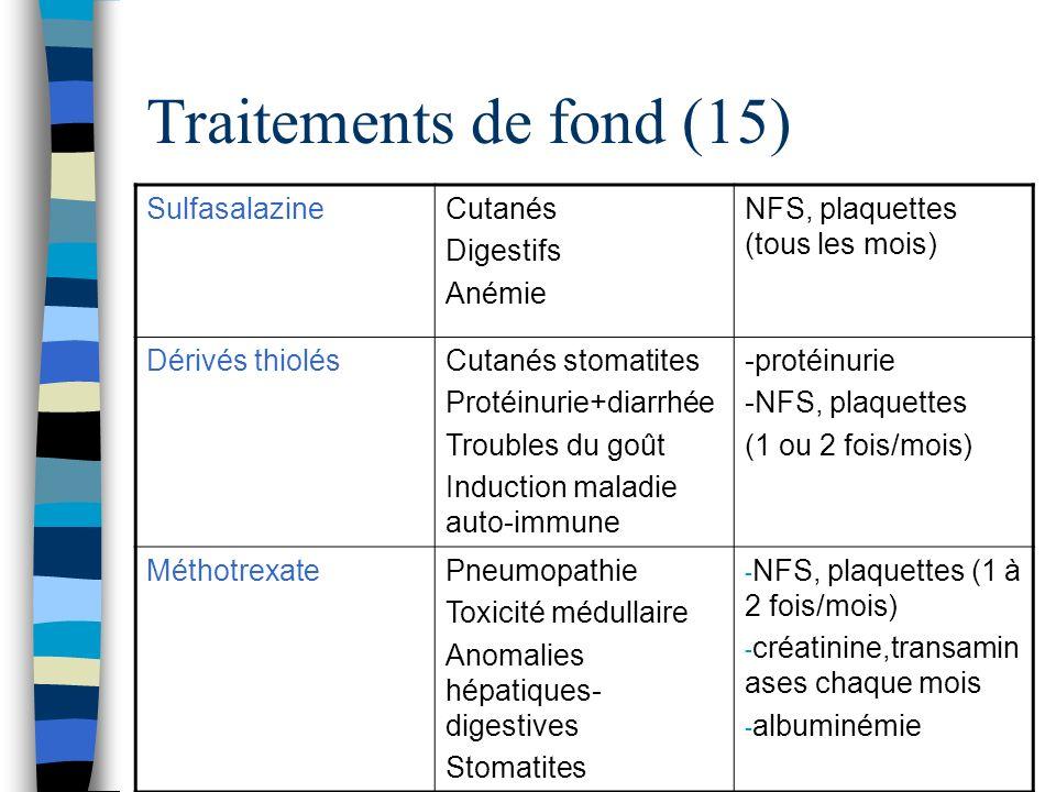 Traitements de fond (15) Sulfasalazine Cutanés Digestifs Anémie