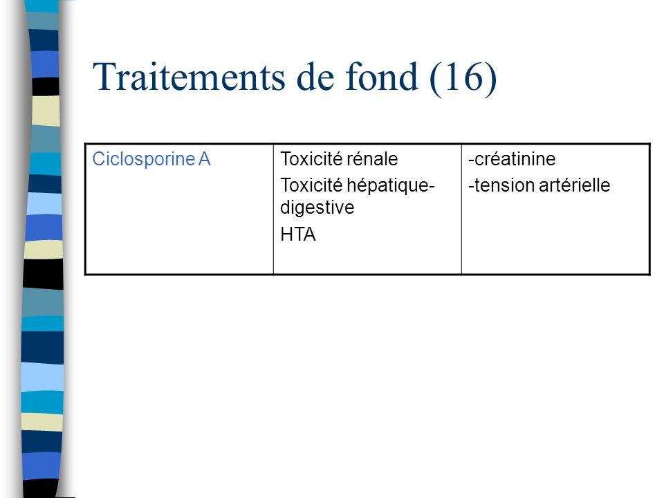 Traitements de fond (16) Ciclosporine A Toxicité rénale