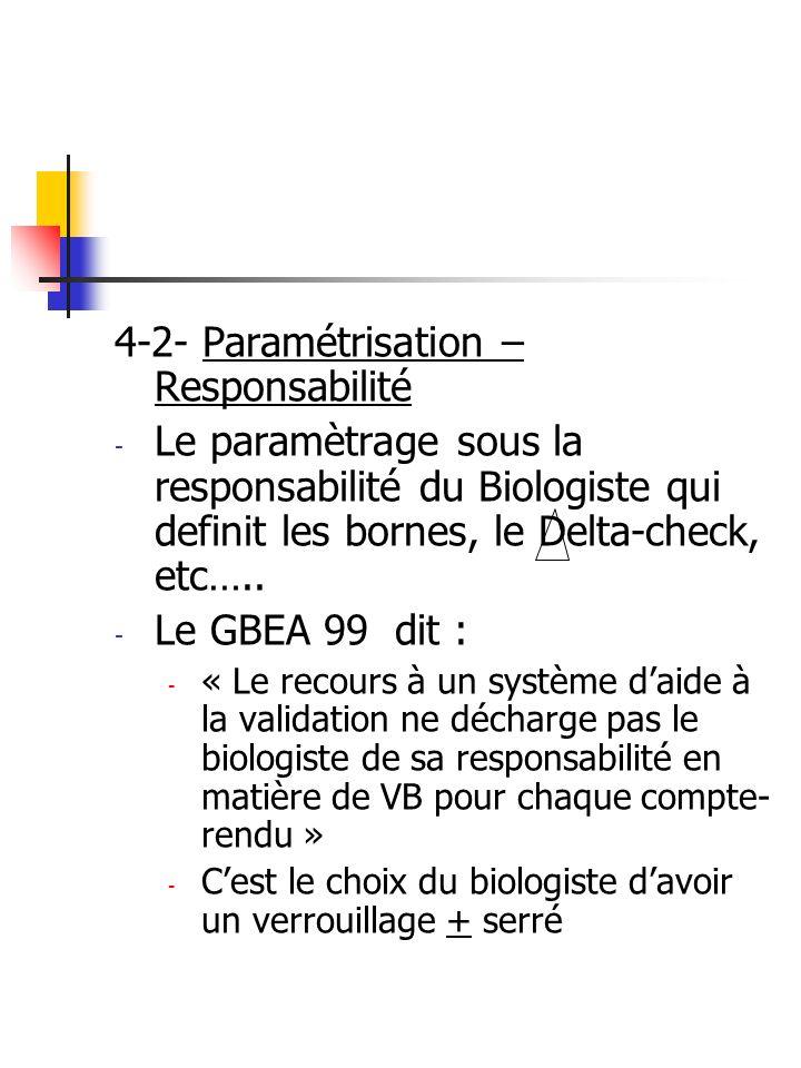 4-2- Paramétrisation – Responsabilité