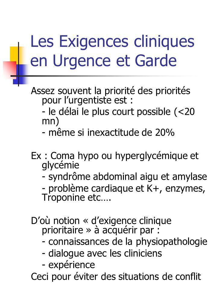Les Exigences cliniques en Urgence et Garde