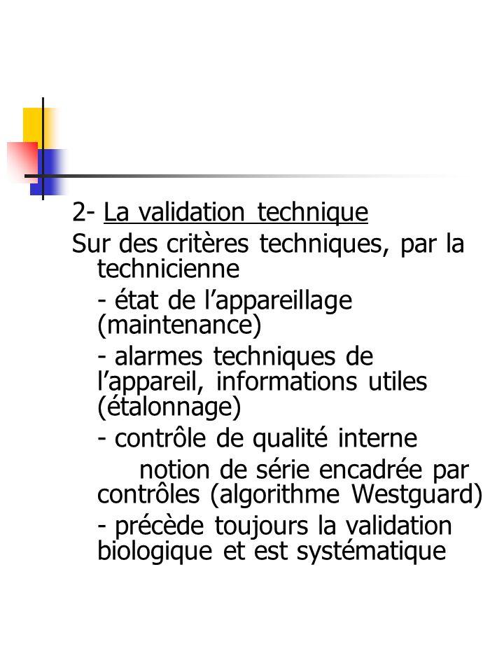 2- La validation technique